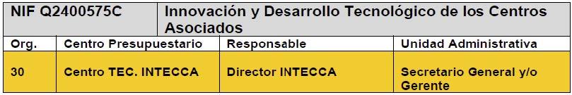 CENTRO PRESUPUESTARIOS_INTECCA